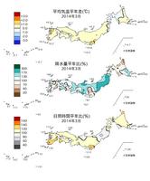 前4週間の気温、降水量、日照時間の平年差・比