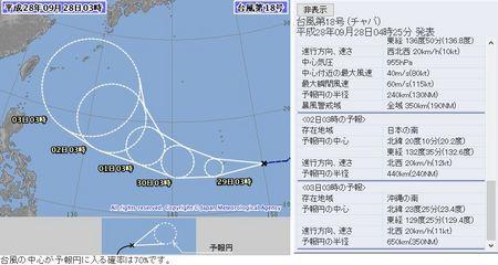 平成28年台風第18号5日間予報 9月28日3時